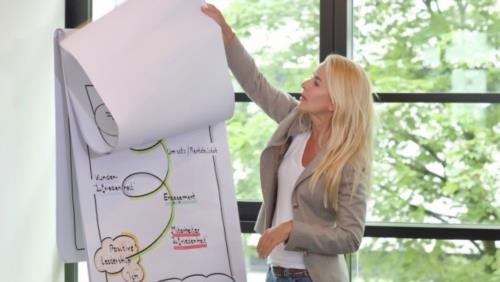 Coaching Angela Barzen - Bild 3